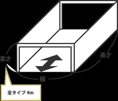 レンタル倉庫サイズイメージ図